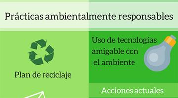Iniciativas ambientales