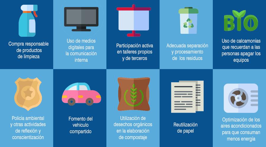 Infografía_Ambiental